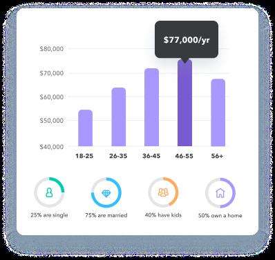 income site preview